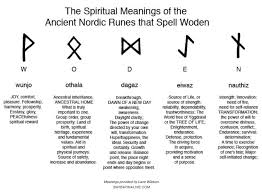 Runes Meaning A Brief Overview On Mystical Rune Symbols And