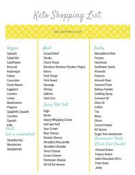 Shopping List Keto Shopping List Free Download Low Carb With Jennifer 24
