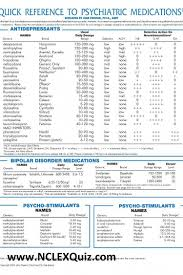 Psychiatric Medication Cheat Sheet 2019 List Of Psychotropic