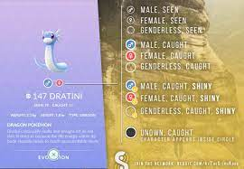 Silph Road Infographic] The SHINY Pokemon gender icons found in the Silph  Road's APK mine!: TheSilphRoad