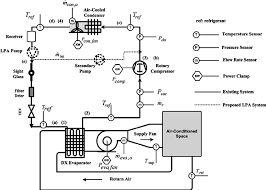 schematic diagram of the dx air conditioning system    scientific    fig    schematic diagram of the dx air conditioning system