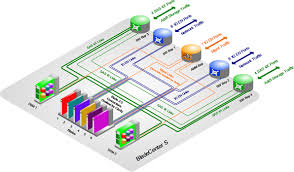 Visio  work Diagrams   Ex les   Lucidchart likewise 10 Strike  work Diagram 2 7 Free download moreover How do you make a visio diagram like this as well  besides  as well Visio  work Diagram   Diagram Site in addition work Diagram Ex les also Wireless  work Diagram Ex les   Wireless  works   How To moreover  furthermore Visio  work Diagram   Diagram Site besides work Diagram Templates   Cisco  working Center. on vizio network diagrams