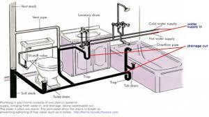 Toilet Repair Plumbing Diagrams Help Plumbing Plumbing Diagrams - Bathroom sink repair