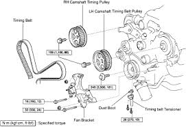 toyota tundra timing belt replacement part 2 3   YouTube additionally  further Sandi Pointe – Virtual Library of Collections likewise 5 7 Tundra timing chain   YouTube furthermore  furthermore Does My Toyota Have A Timing Belt Or Timing Chain besides 2004 2006 TOYOTA TUNDRA 4 7L V8  PLETE TIMING BELT   AISIN WATER further  moreover Cost for a timing belt replacement   Ta a World as well Tundra 4 7  2uz  Timing Belt   Water Pump Replacement   Page 2 further . on toyota tundra timing belt repment