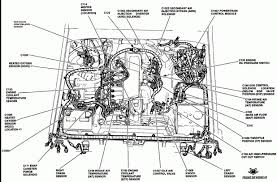 similiar engine function diagram for 4 9 keywords ford alternator wiring diagram on 92 ford f 150 302 wiring diagram