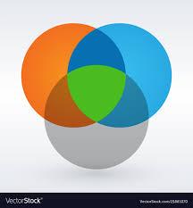 Venn Diagram Color Venn Diagram Flat Style Color Infographics Vector Image