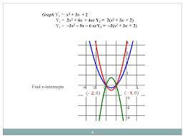 graph y1 x2 3x 2 y2 2x2 6x 4or y2