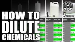 Cleaning Chemical Dilution Chart How To Dilute Chemicals Chemical Guys Car Detailing