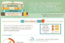 Credit card marketing trends with consumers increasing use of credit cards, financial marketers will be aggressively pursuing new cardholders. List Of 185 Catchy Finance Slogans And Good Taglines Brandongaille Com