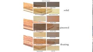 different types of furniture wood. Wood Flooring Types Youtube Different Of Furniture