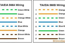 568a and 568b wiring diagram 568a and 568b wiring diagram petaluma eia tia 568a 568b wiring diagram get image about wiring diagram