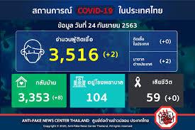 Anti-Fake News Center Thailand - Fotos