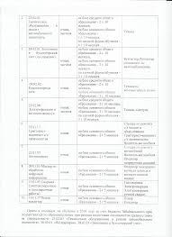 Отчет о результатах самообследования Официальный сайт ГПОУ  Отчет о результатах самообследования