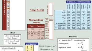 Socket Wrench Clearance Chart The Ultimate Engineering Screw Chart Eng Chart1 Penn