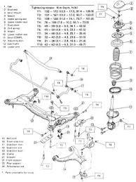 2005 jeep liberty abs sensor wiring diagram for car engine 45rfe transmission wiring diagram together chevy uplander fuse box location besides 251893293205 likewise 2002 dodge