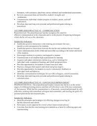 Short Term Professional Goals Educator Accomplished Practices Belhaven University