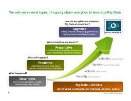 IBM Analytics   Data Analytics Tools   Home   India