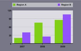 Charts Swf Xml Swf Charts Tutorial