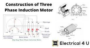 construction of three phase induction