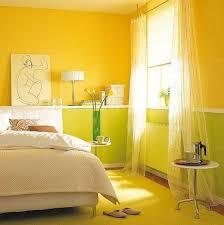 Yellow In Interior Design