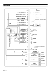 alpine ida x100 remote radio digital player Alpine iDA-X100 Remote at Alpine Ida X100 Wiring Diagram