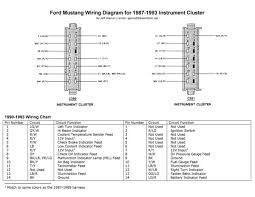 1989 ford mustang electrical wiring diagram 1989 auto wiring 89 mustang gt wiring diagram wire diagram on 1989 ford mustang electrical wiring diagram