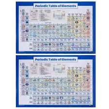 Details About Periodic Table Of Elements Poster 40x60cm Print Wall Sticker Chemistry Chart