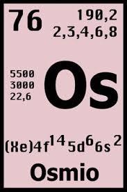 saber si ocupa lugar: ¿Cuál es el elemento más denso de la Tierra?