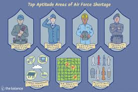 How Long Are Air Force Deployments