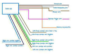 2003 cavalier wiring diagram facbooik com 2000 Cavalier Radio Wiring Diagram 02 cavalier wiring diagram cadillac escalade stereo wiring diagram 2000 chevy cavalier radio wiring diagram