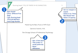 Apa Line Spacing Apa Formatting And Presentation The Chicago School Of