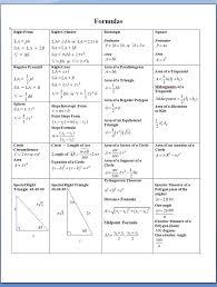 math formulas cheat sheet p