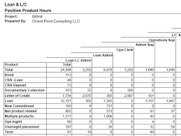 employee availability template excel project staffing plan template