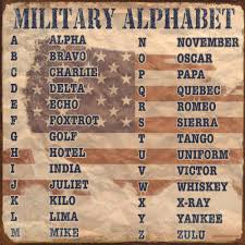 The phonetic symbols used in this ipa chart may be slightly different from what you will find in other sources, including in this comprehensive ipa chart for english dialects in wikipedia. Amazon Com Military Alphabet 12 X 12 Inch Metal Sign With The American Flag Military Terms Acronyms Nato Phonetic Alphabet Patriotic And Americana Decor And Gifts Made In The Usa Rk1018hp 12x12 Home