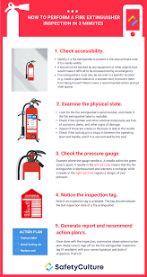 Fire extinguishers — unless they are your livelihood like they are for us — are pretty easy to forget about. Fire Extinguisher Checklist Free Download Safetyculture