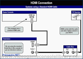 home theater hdmi wiring diagram home stereo hook up diagrams best home network setup 2017 at Home Server Setup Diagram