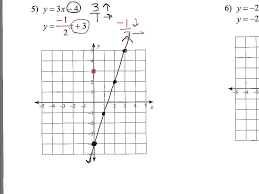 systems by graphing worksheet
