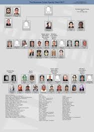Genovese Crime Family Chart 2015 Crime Family Charts Mafia Inc Online