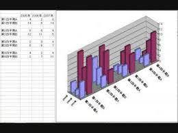 エクセル 3 次元 グラフ