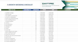 5 Month Wedding Planning Checklist Excel Template Free