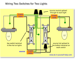 How To Wire A Single Light Switch 2 Wire Light Switch Diagram Wiring Diagram