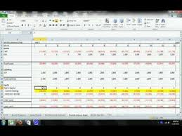 Cash Flow Projections Coffee Shop Start Up Cupad Cup Advertising