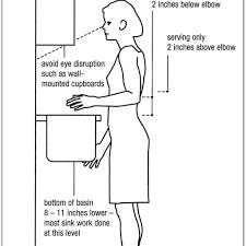 lovely appealing bathroom sink elegant vanity drain height amazing counter