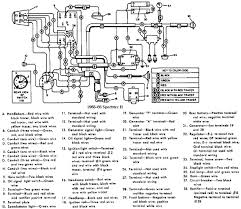 wiring diagram 2001 harley davidson sportster the wiring diagram 1994 sportster wiring diagram nodasystech wiring diagram