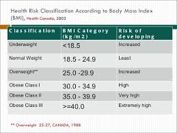 Bmi Chart Health Canada Obese Chart Bmi Pictures And Ideas On Pretty Claire