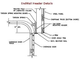 overhead door installation