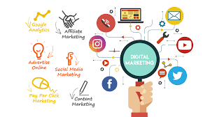 Digital Agency|Online marketing|Social media marketing|Digital marketing