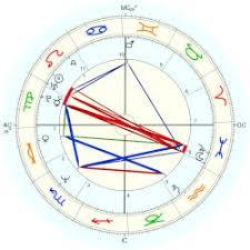 Jon Stewart Natal Chart Carell Steve Astro Databank