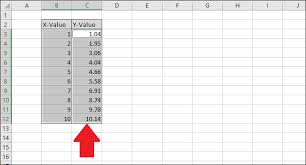 How To Make A Linear Calibration Curve In Excel
