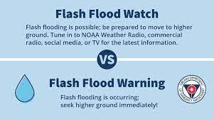 Flash Flood Watch = Flash flooding ...